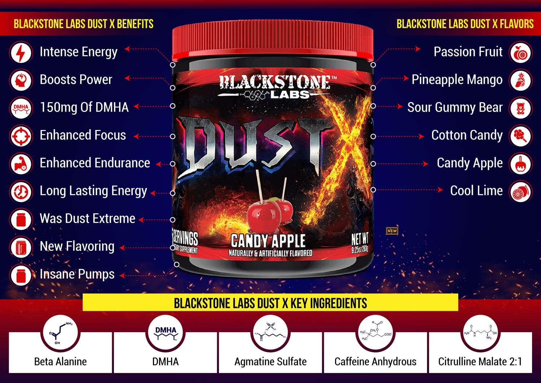 dust x blackstone labs